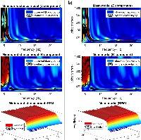 Hz To Rpm >> Our 4 5 Hz Horizontal Geophones And Rpm Data Eliosoft